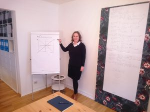 Heilpraktiker Weinheim Praxis Lichtblick Petra Weiß